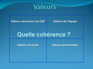 travail sur les valeurs : du service, du poste, de la personne